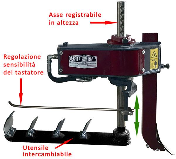 kit-scavallatore-interfilare-RAPTOR